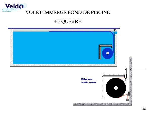 Bassin avec banquette volet immerg del chazay d azergues for Dimension piscine standard